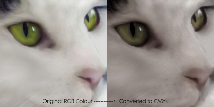 What happens when converting RGB to CMYK!